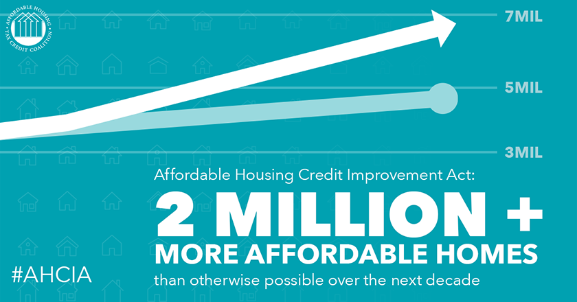 Reintroducing the Affordable Housing Credit Improvement Act